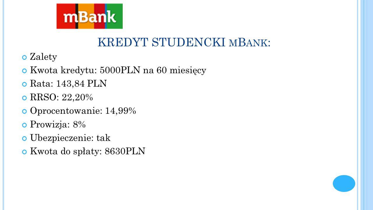 KREDYT STUDENCKI mBank: