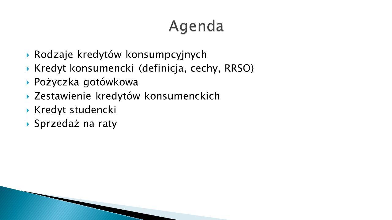 Agenda Rodzaje kredytów konsumpcyjnych