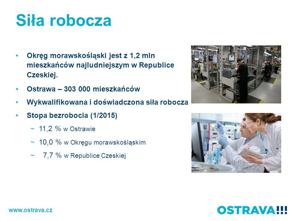 Siła robocza Okręg morawskośląski jest z 1,2 mln mieszkańców najludniejszym w Republice Czeskiej. Ostrawa – 303 000 mieszkańców.