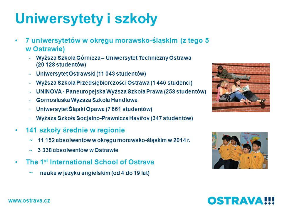 Uniwersytety i szkoły 7 uniwersytetów w okręgu morawsko-śląskim (z tego 5 w Ostrawie)