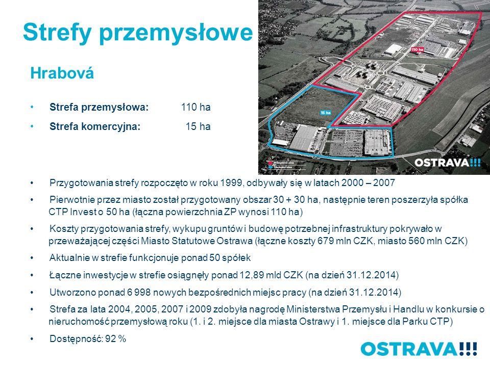 Strefy przemysłowe Hrabová Strefa przemysłowa: 110 ha