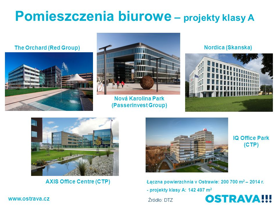 Pomieszczenia biurowe – projekty klasy A