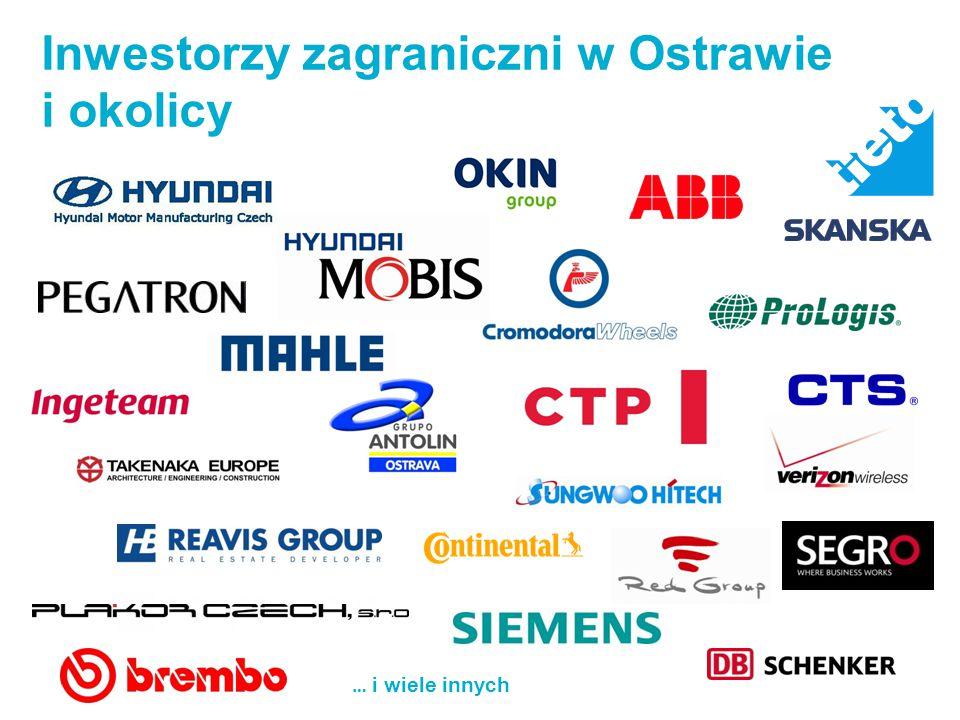 Inwestorzy zagraniczni w Ostrawie i okolicy
