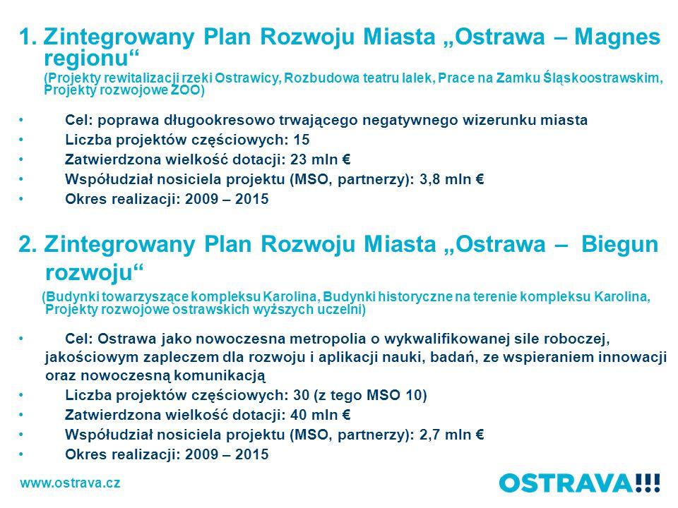 """Zintegrowany Plan Rozwoju Miasta """"Ostrawa – Magnes regionu"""