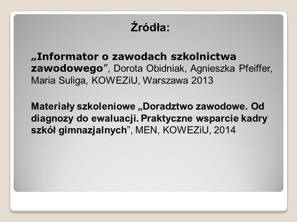 """Źródła: """"Informator o zawodach szkolnictwa zawodowego , Dorota Obidniak, Agnieszka Pfeiffer, Maria Suliga, KOWEZiU, Warszawa 2013."""