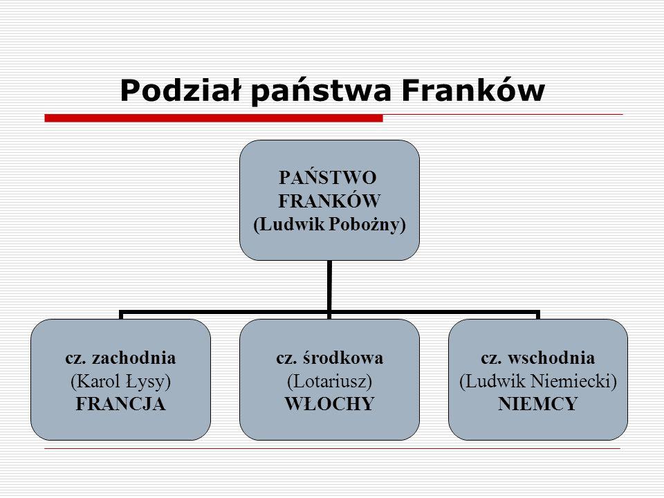 Podział państwa Franków