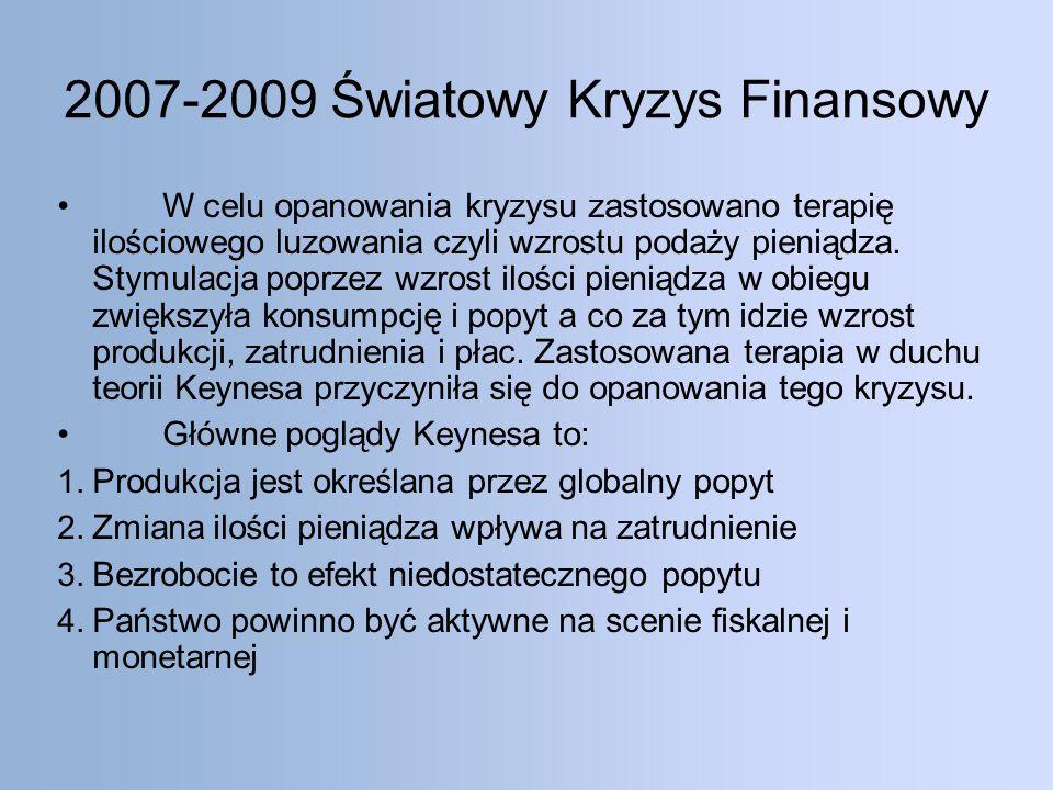 2007-2009 Światowy Kryzys Finansowy