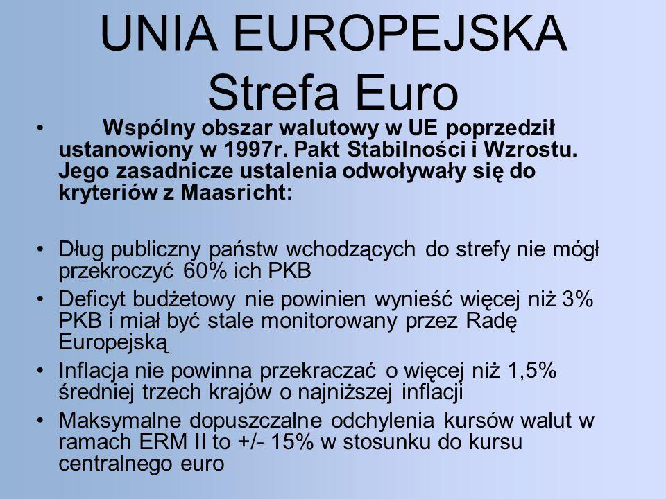 UNIA EUROPEJSKA Strefa Euro