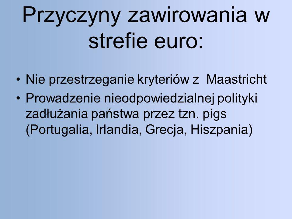 Przyczyny zawirowania w strefie euro: