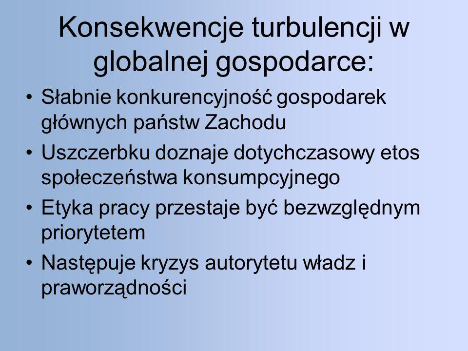 Konsekwencje turbulencji w globalnej gospodarce: