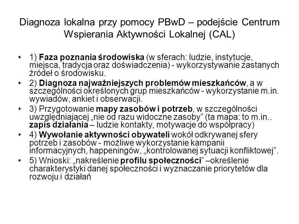 Diagnoza lokalna przy pomocy PBwD – podejście Centrum Wspierania Aktywności Lokalnej (CAL)