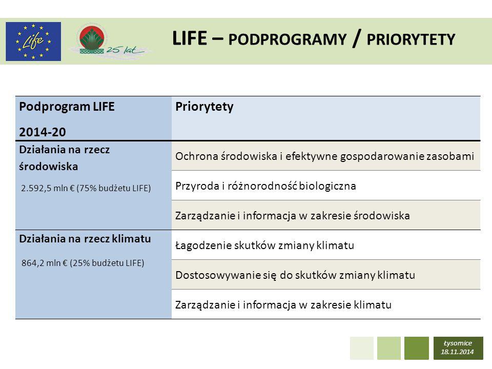 LIFE – podprogramy / priorytety