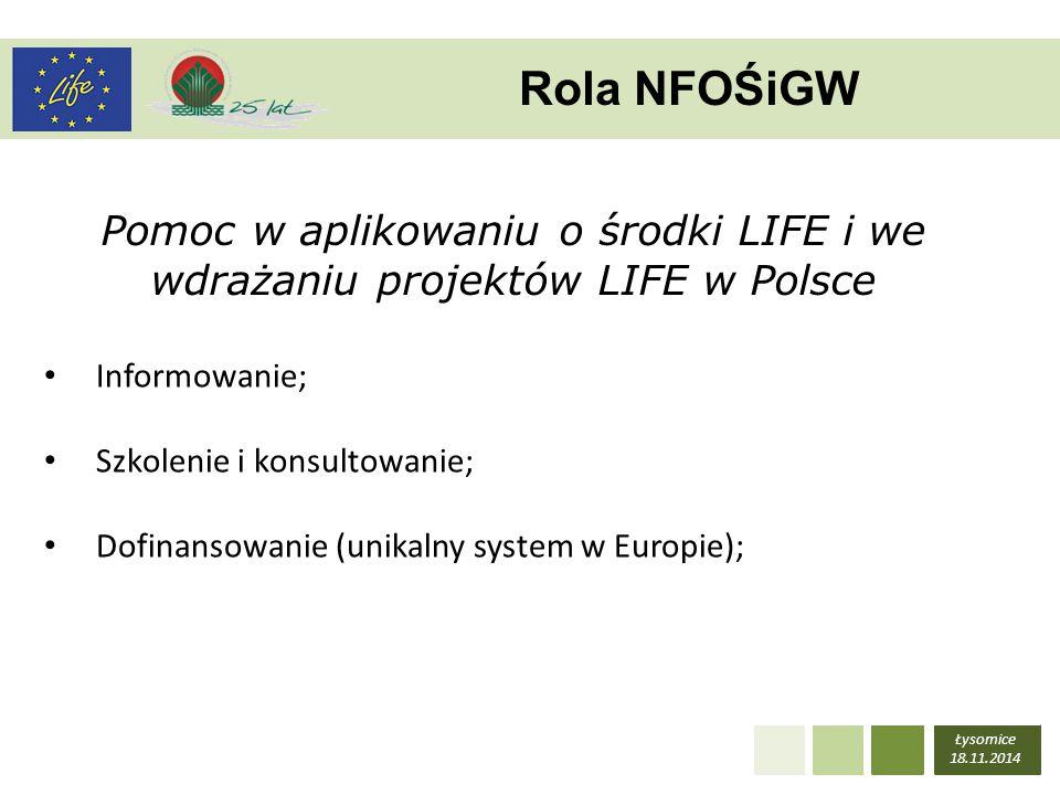 Rola NFOŚiGW Pomoc w aplikowaniu o środki LIFE i we wdrażaniu projektów LIFE w Polsce. Informowanie;