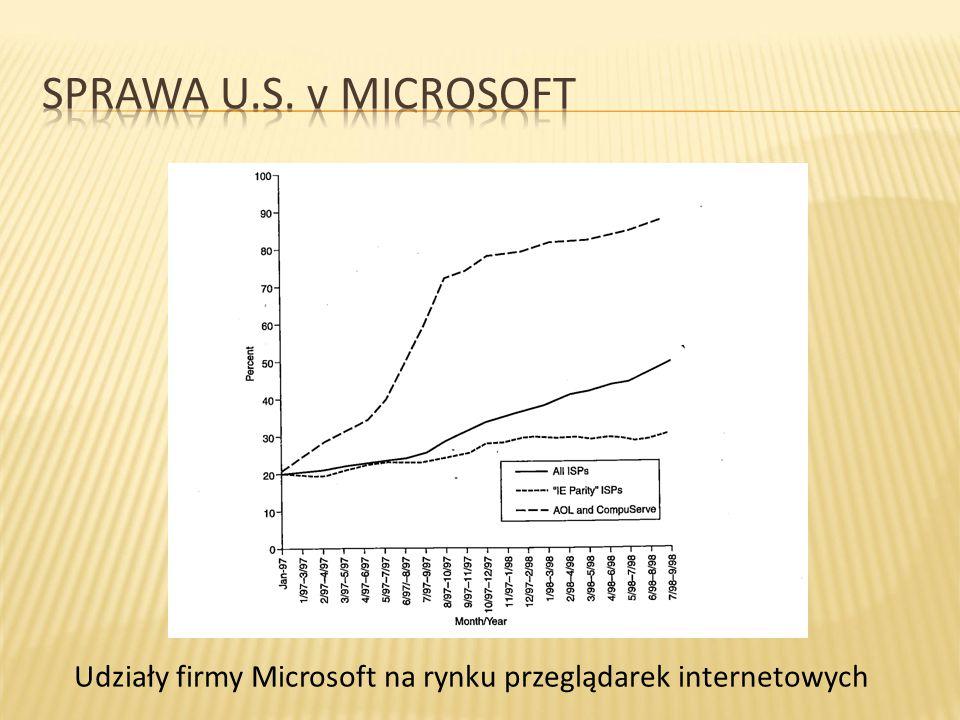 Sprawa U.S. v Microsoft Udziały firmy Microsoft na rynku przeglądarek internetowych