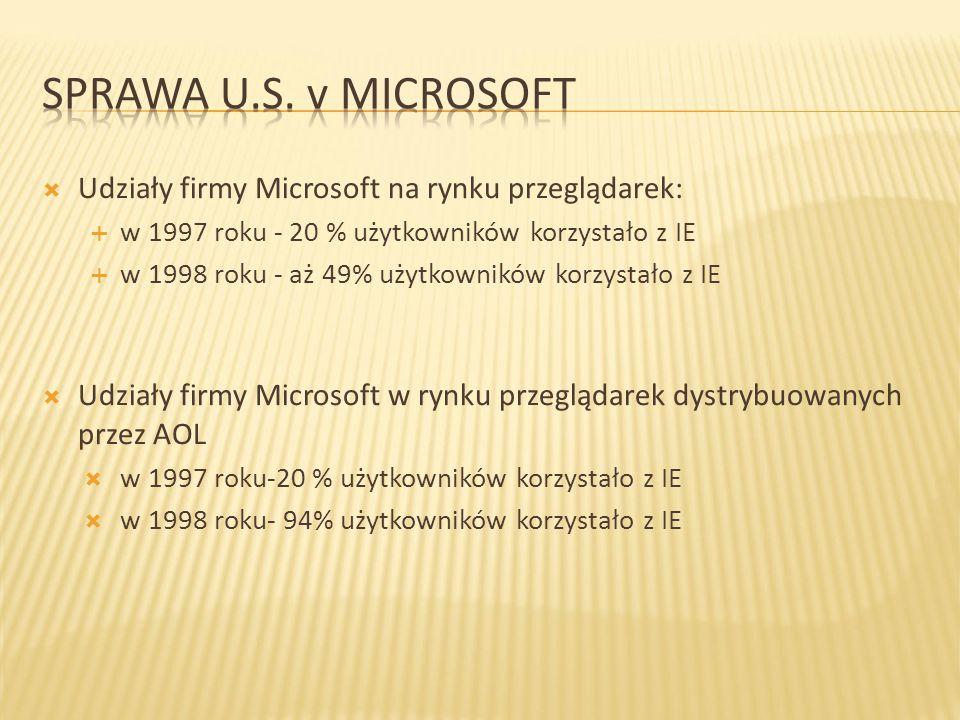 Sprawa U.S. v Microsoft Udziały firmy Microsoft na rynku przeglądarek: