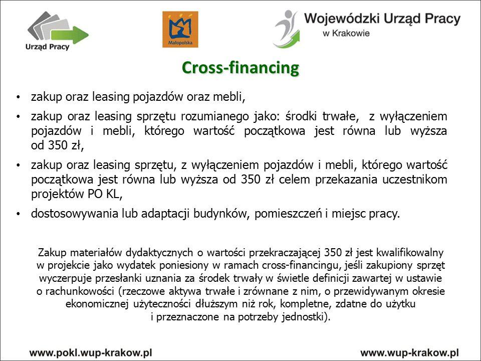 Cross-financing zakup oraz leasing pojazdów oraz mebli,