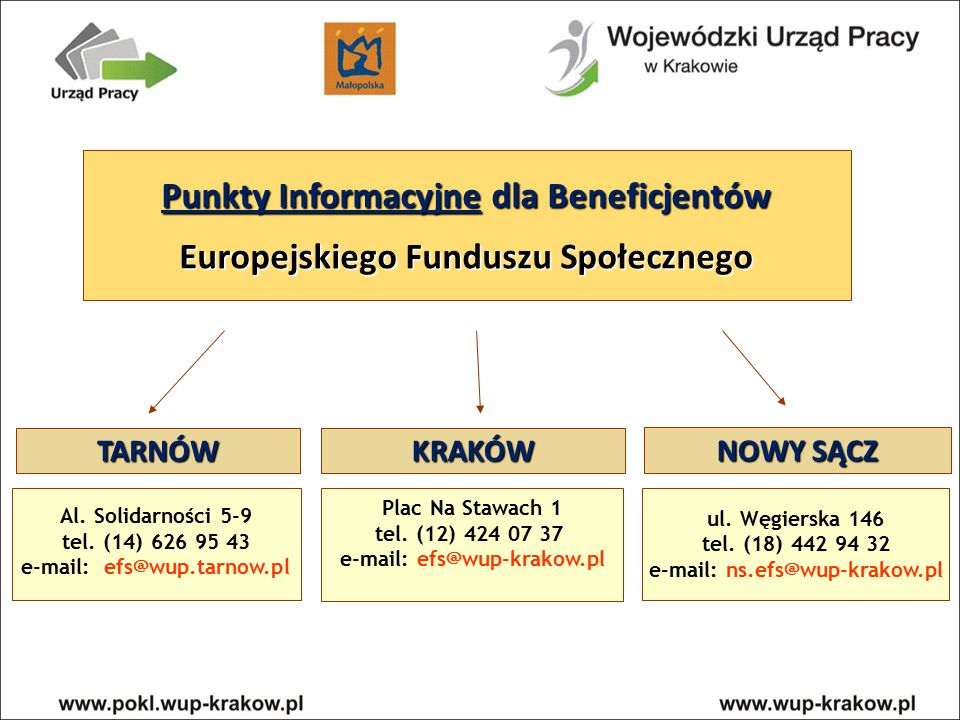 Europejskiego Funduszu Społecznego