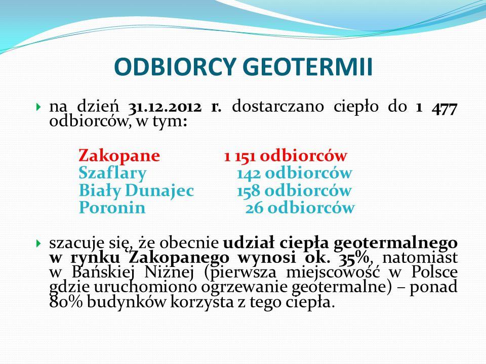 ODBIORCY GEOTERMII na dzień 31.12.2012 r. dostarczano ciepło do 1 477 odbiorców, w tym: Zakopane 1 151 odbiorców.