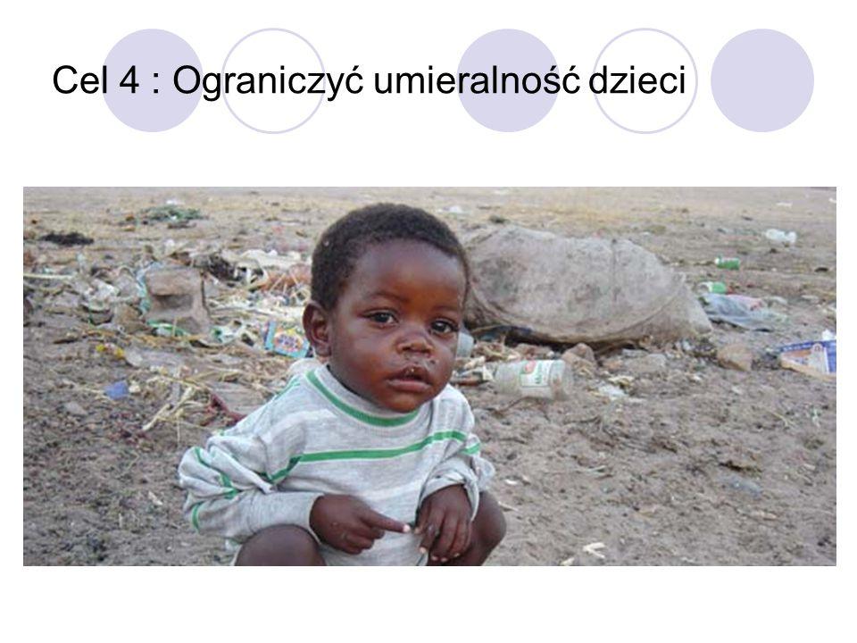 Cel 4 : Ograniczyć umieralność dzieci