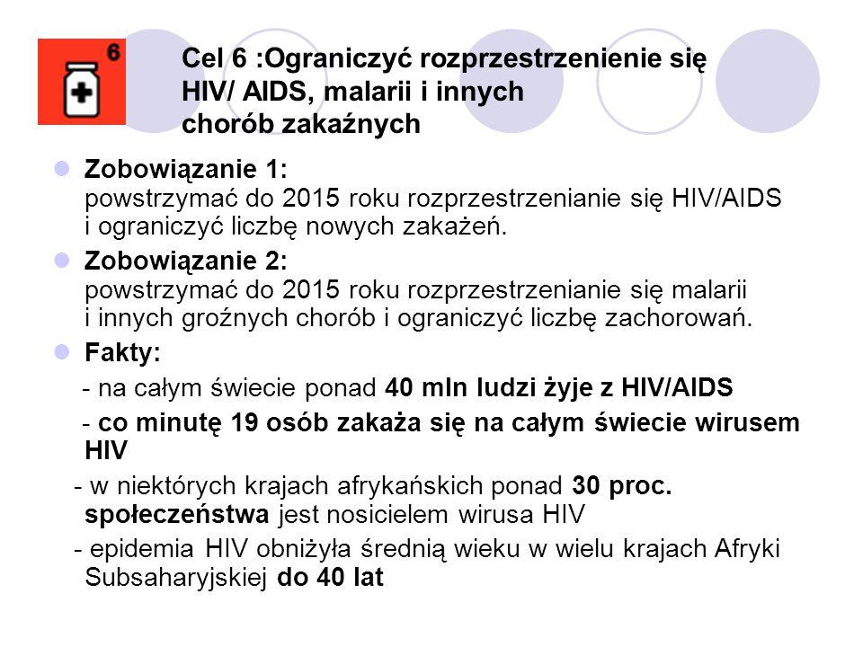Cel 6 :Ograniczyć rozprzestrzenienie się HIV/ AIDS, malarii i innych chorób zakaźnych