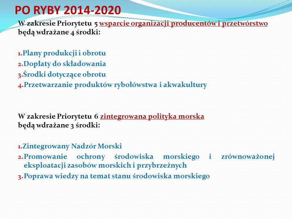 PO RYBY 2014-2020 W zakresie Priorytetu 5 wsparcie organizacji producentów i przetwórstwo będą wdrażane 4 środki: