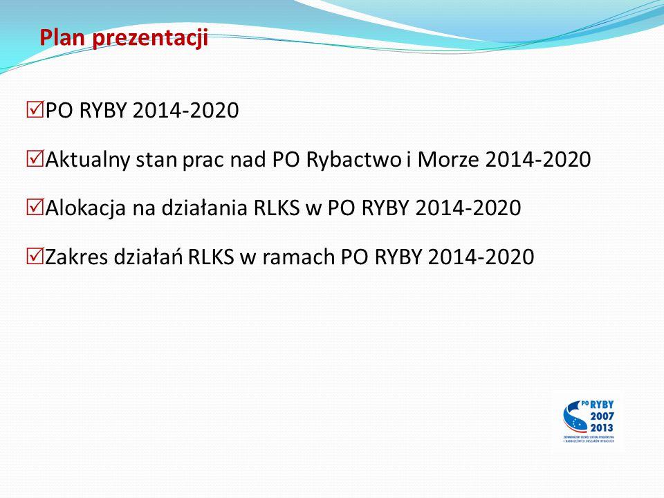 Plan prezentacji PO RYBY 2014-2020