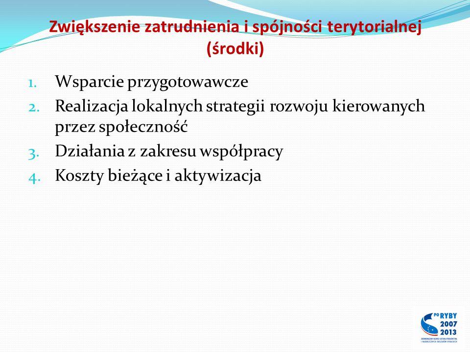 Zwiększenie zatrudnienia i spójności terytorialnej (środki)