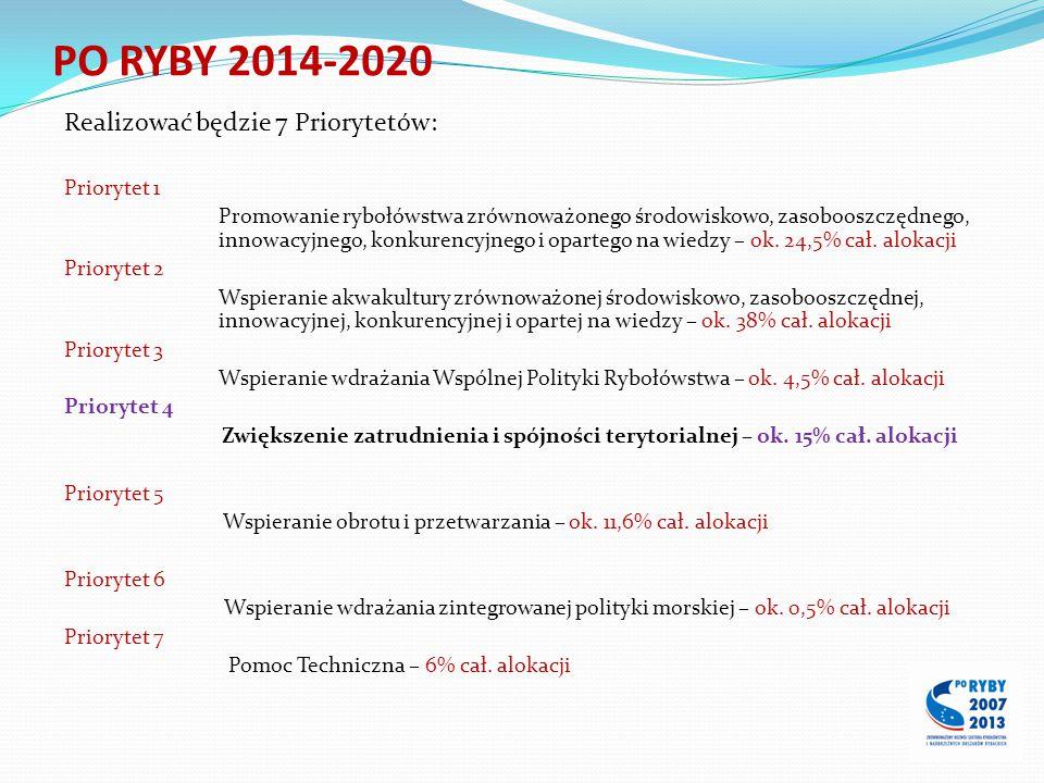 PO RYBY 2014-2020 Realizować będzie 7 Priorytetów: Priorytet 1