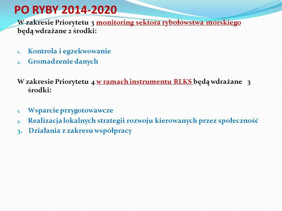 PO RYBY 2014-2020 W zakresie Priorytetu 3 monitoring sektora rybołówstwa morskiego będą wdrażane 2 środki: