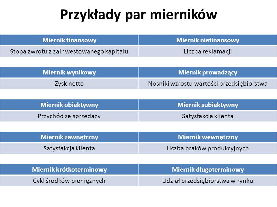 Przykłady par mierników