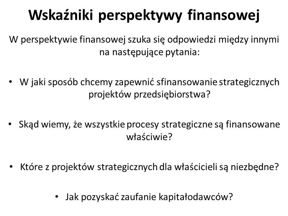 Wskaźniki perspektywy finansowej