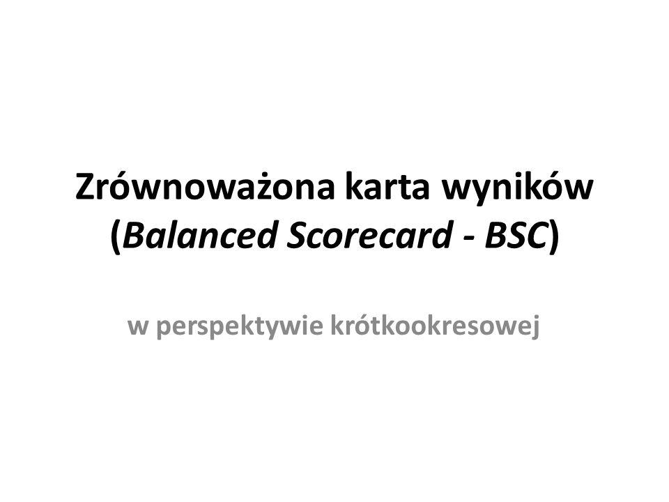 Zrównoważona karta wyników (Balanced Scorecard - BSC)