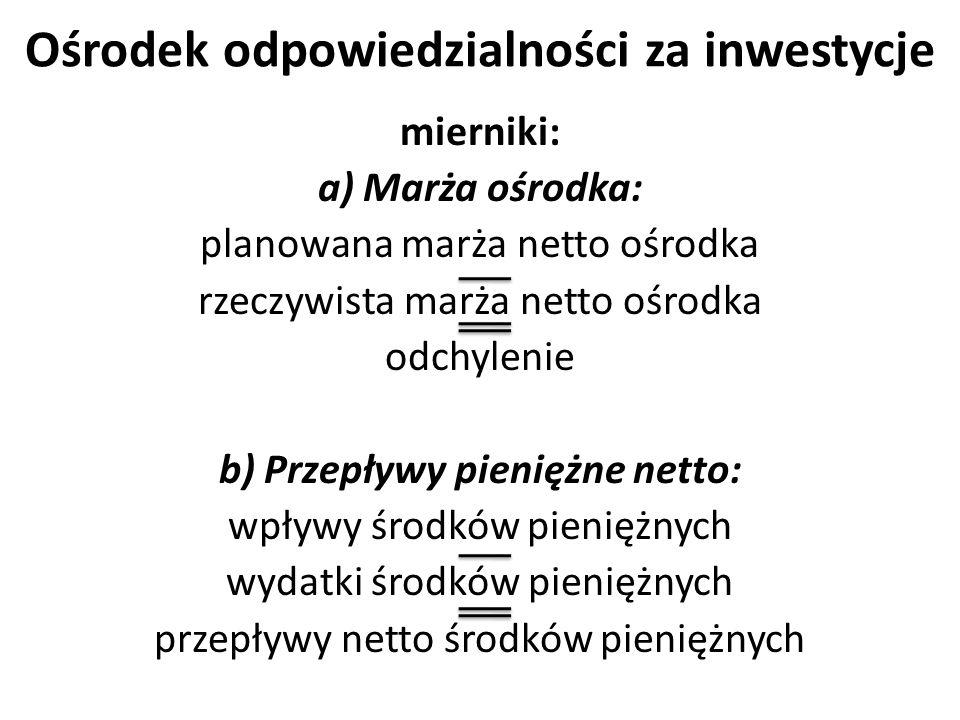 Ośrodek odpowiedzialności za inwestycje