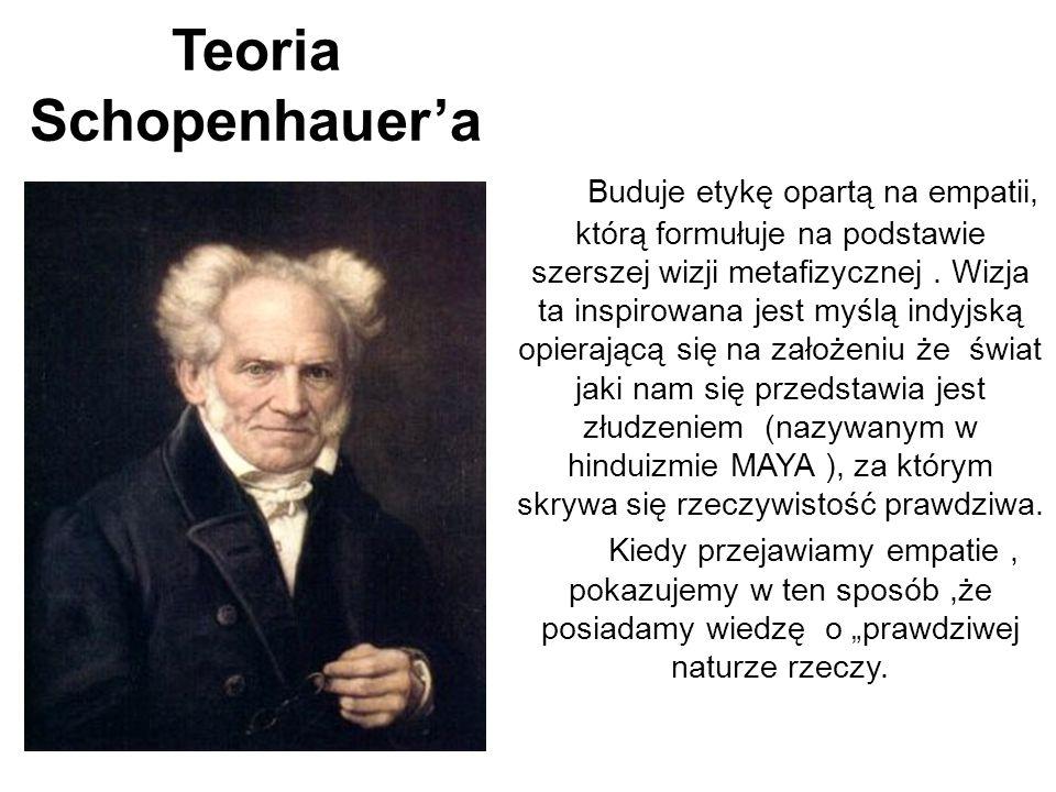 Teoria Schopenhauer'a