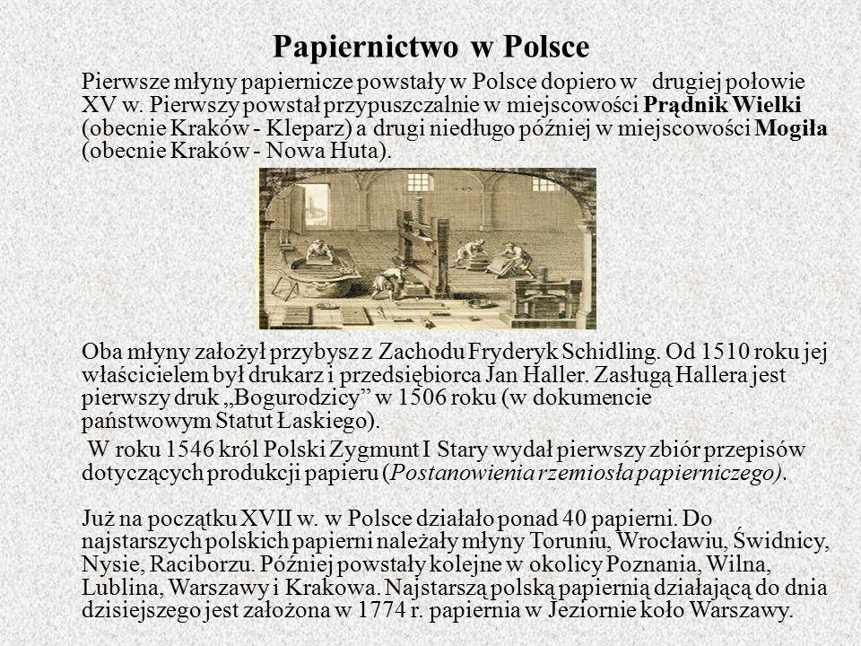 Papiernictwo w Polsce