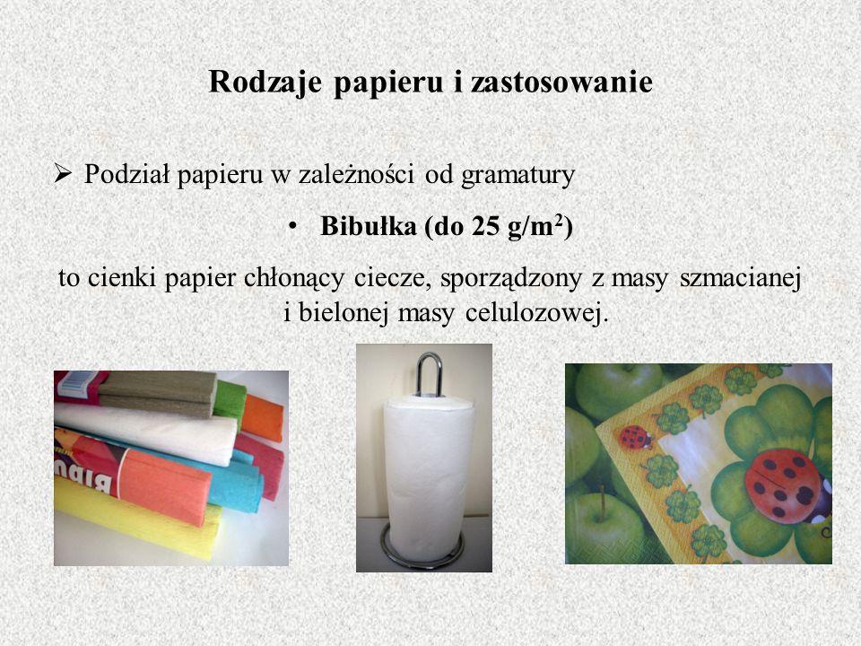 Rodzaje papieru i zastosowanie