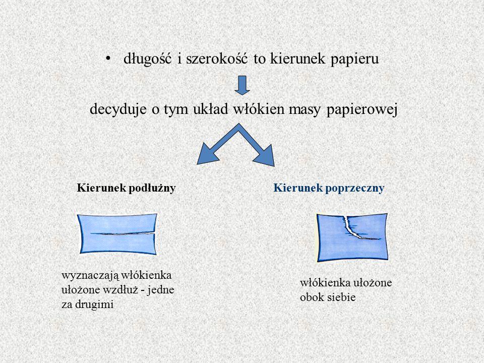 długość i szerokość to kierunek papieru