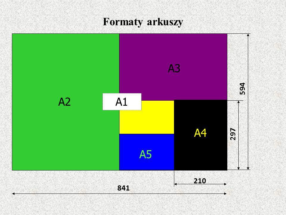 Formaty arkuszy A3 594 A2 A1 A4 297 A5 210 841