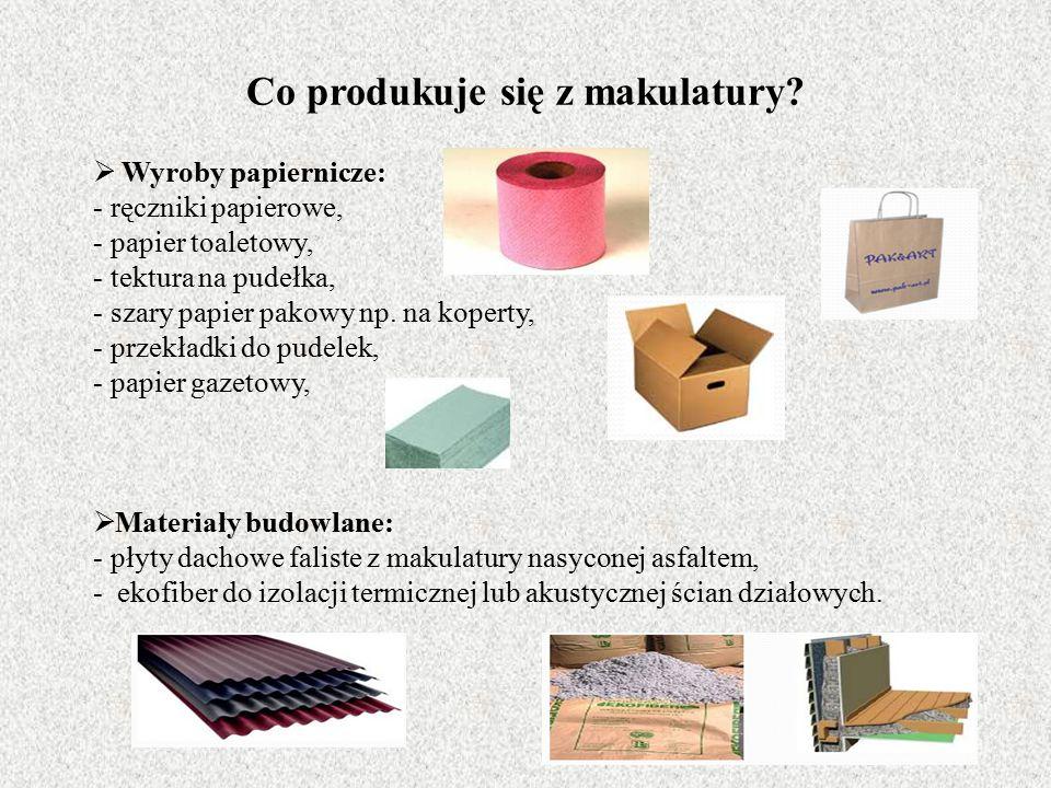 Co produkuje się z makulatury