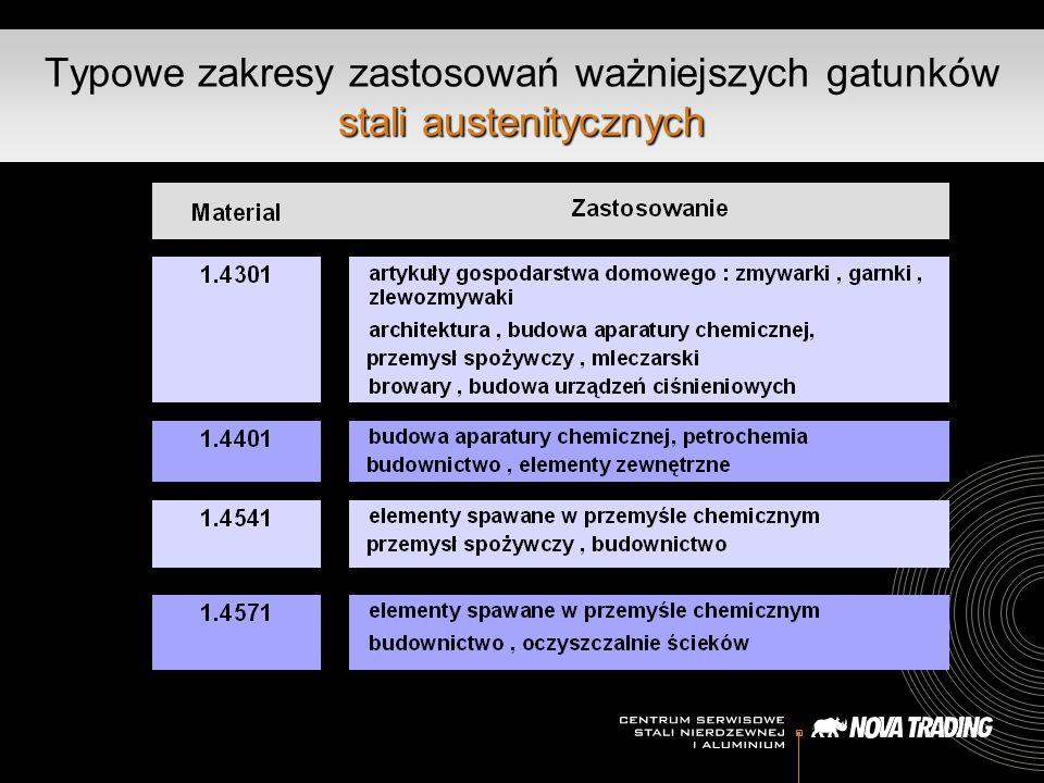 Typowe zakresy zastosowań ważniejszych gatunków stali austenitycznych
