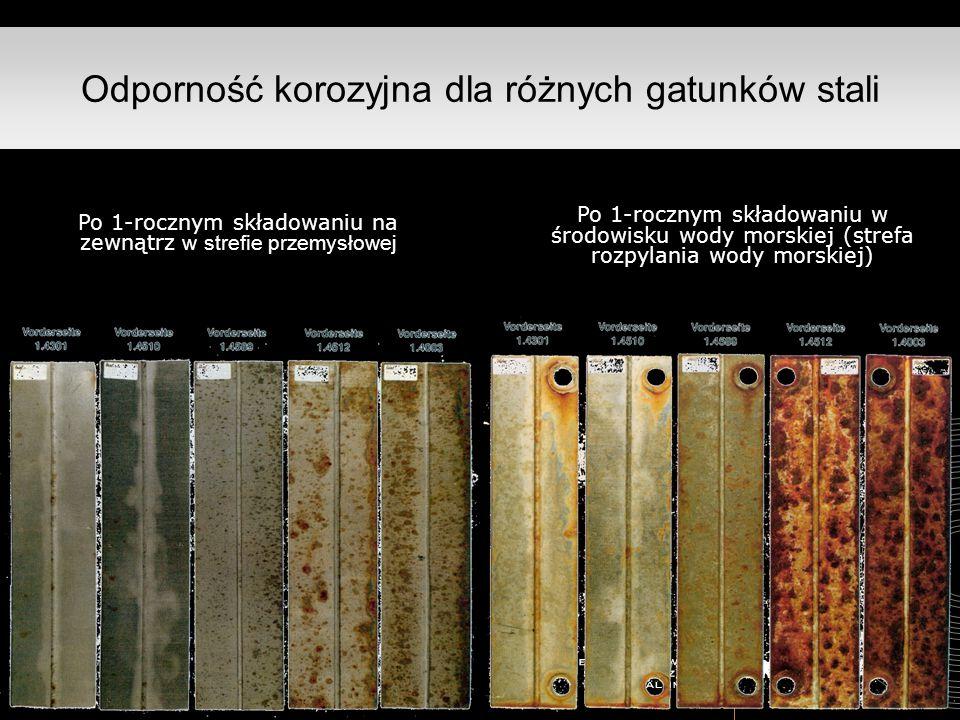 Odporność korozyjna dla różnych gatunków stali