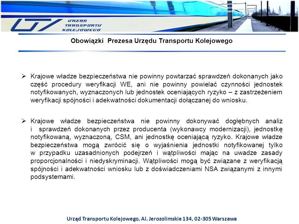 Obowiązki Prezesa Urzędu Transportu Kolejowego