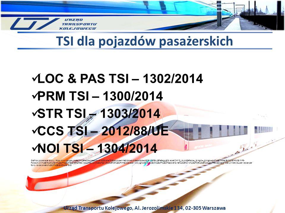 TSI dla pojazdów pasażerskich