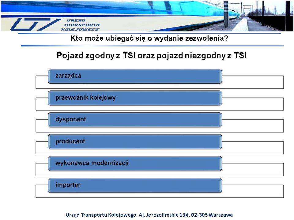 Pojazd zgodny z TSI oraz pojazd niezgodny z TSI