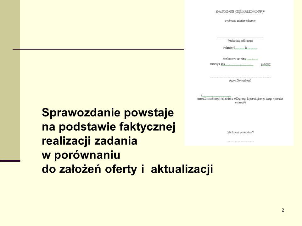 Sprawozdanie powstaje na podstawie faktycznej realizacji zadania w porównaniu do założeń oferty i aktualizacji
