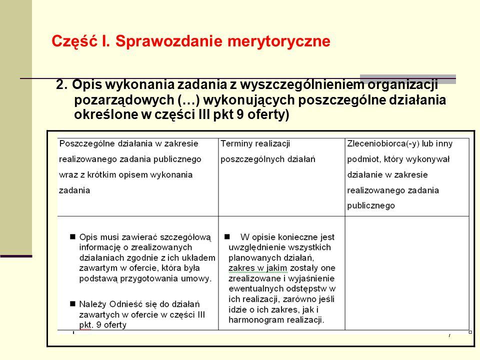 Część I. Sprawozdanie merytoryczne