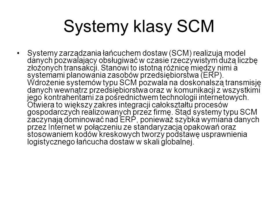 Systemy klasy SCM