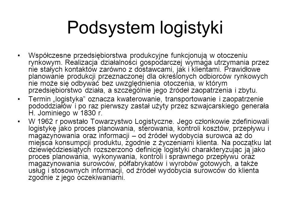 Podsystem logistyki