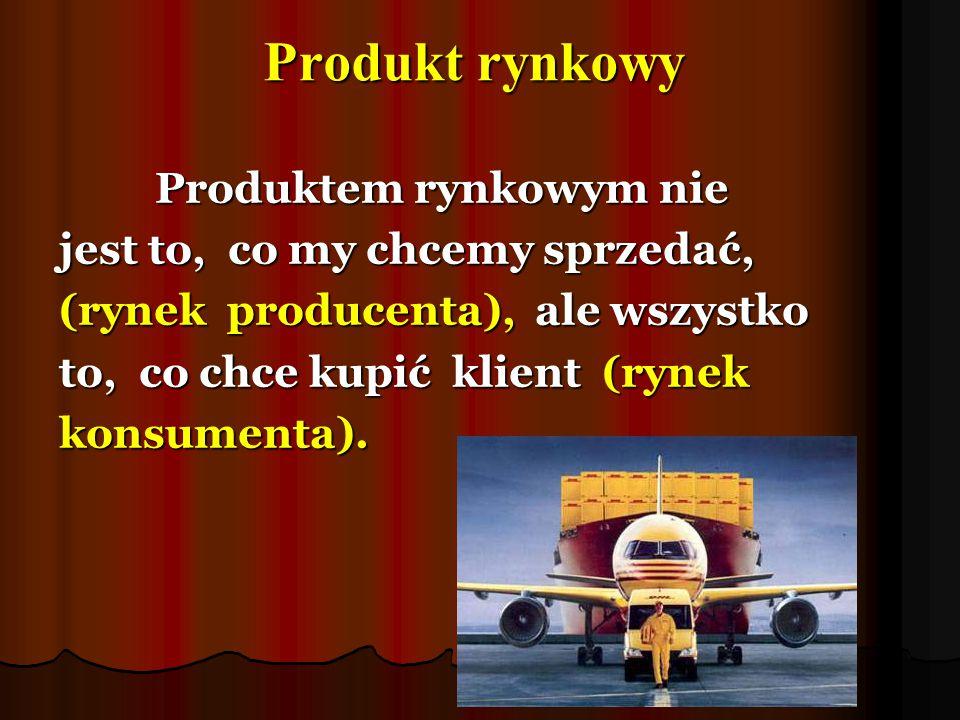 Produkt rynkowy Produktem rynkowym nie jest to, co my chcemy sprzedać,