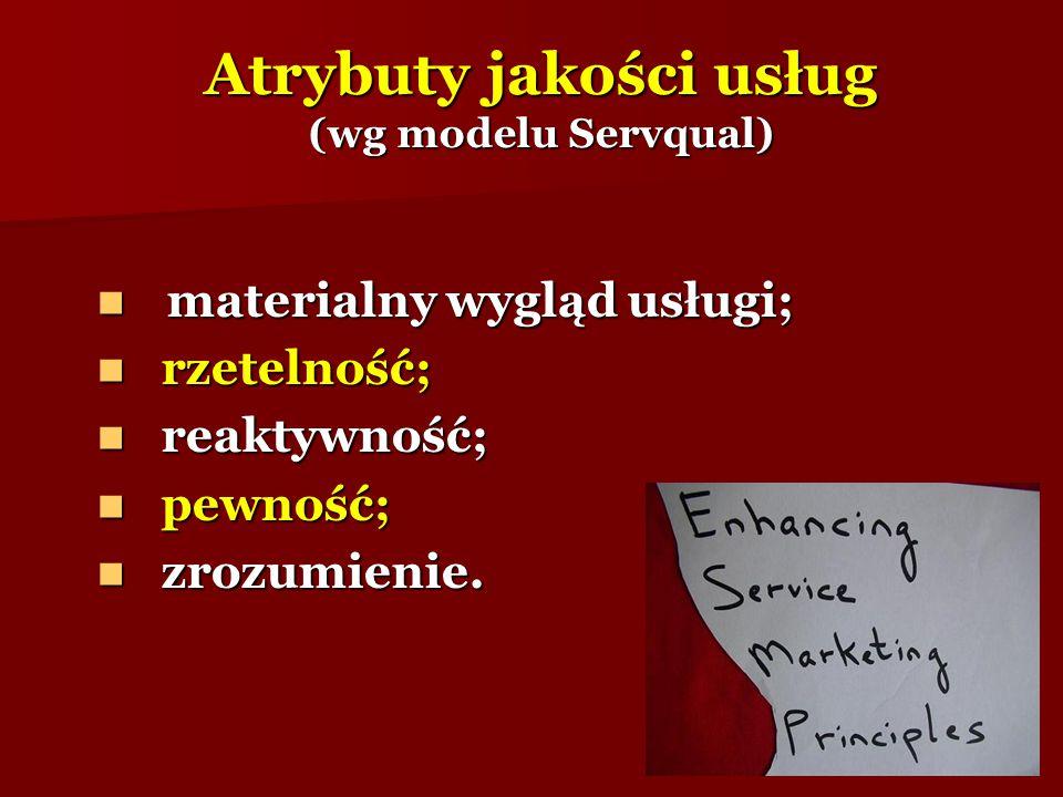 Atrybuty jakości usług (wg modelu Servqual)